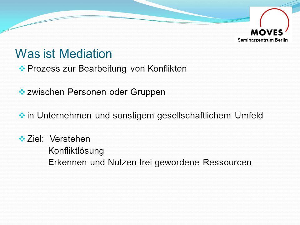 Was ist Mediation Prozess zur Bearbeitung von Konflikten