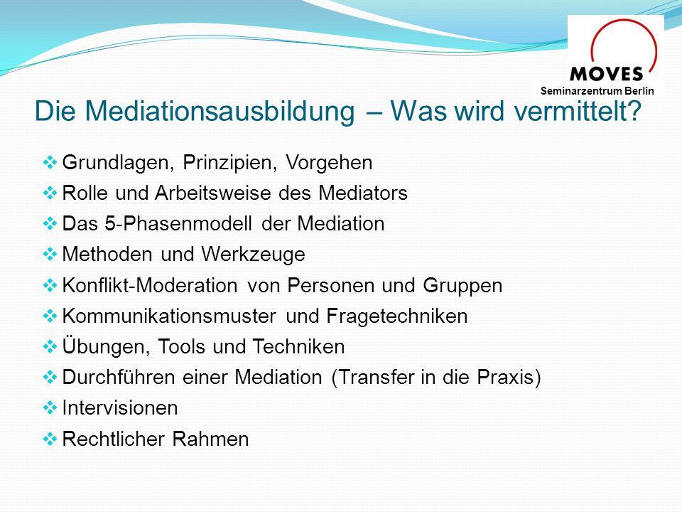 Die Mediationsausbildung – Was wird vermittelt