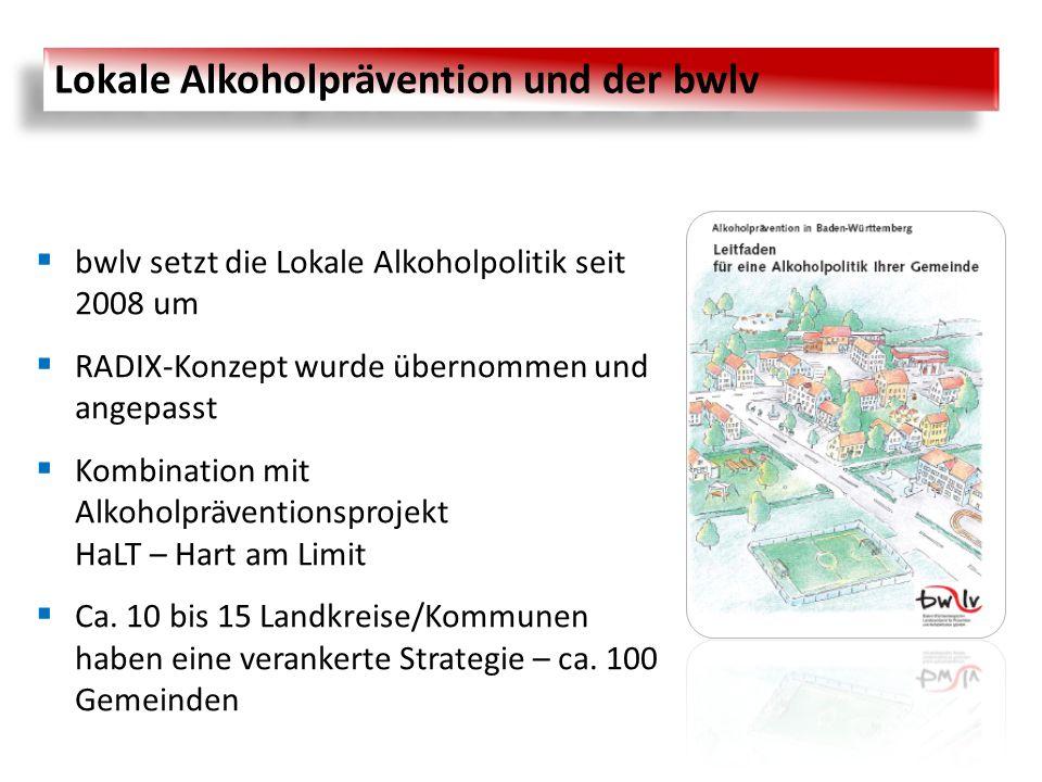 Lokale Alkoholprävention und der bwlv
