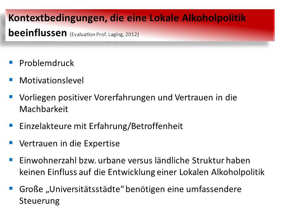 Kontextbedingungen, die eine Lokale Alkoholpolitik beeinflussen (Evaluation Prof. Laging, 2012)