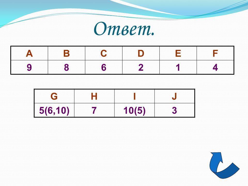 Ответ. A B C D E F 9 8 6 2 1 4 G H I J 5(6,10) 7 10(5) 3
