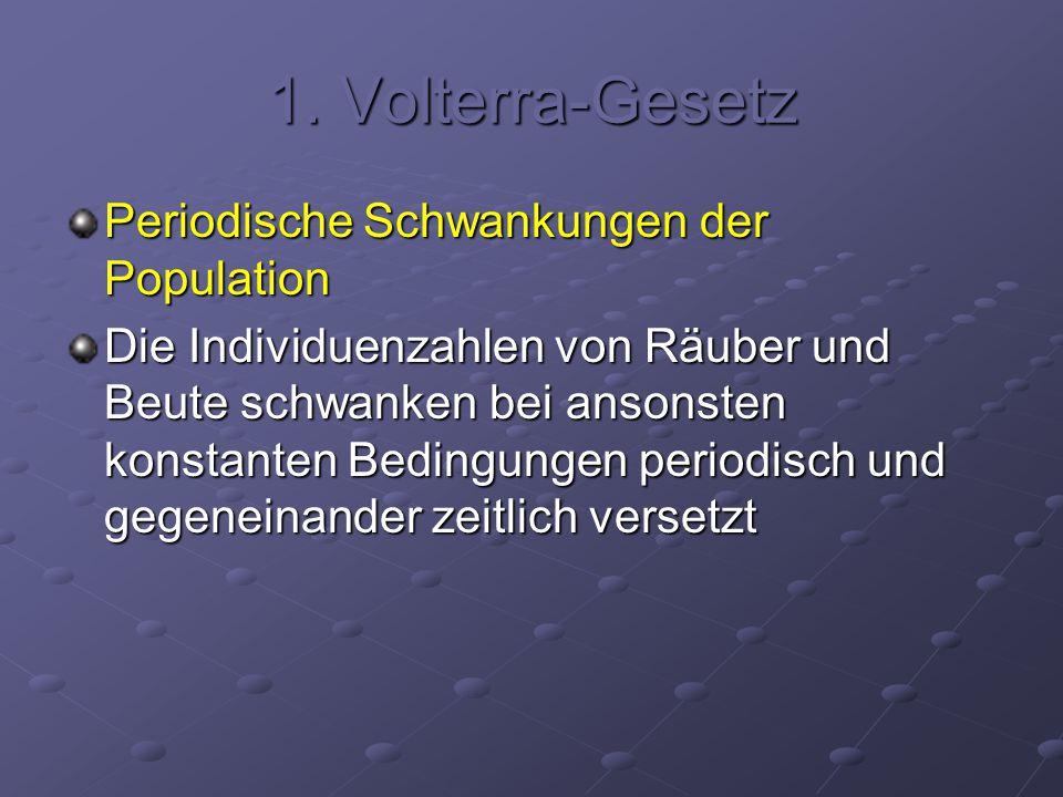 1. Volterra-Gesetz Periodische Schwankungen der Population