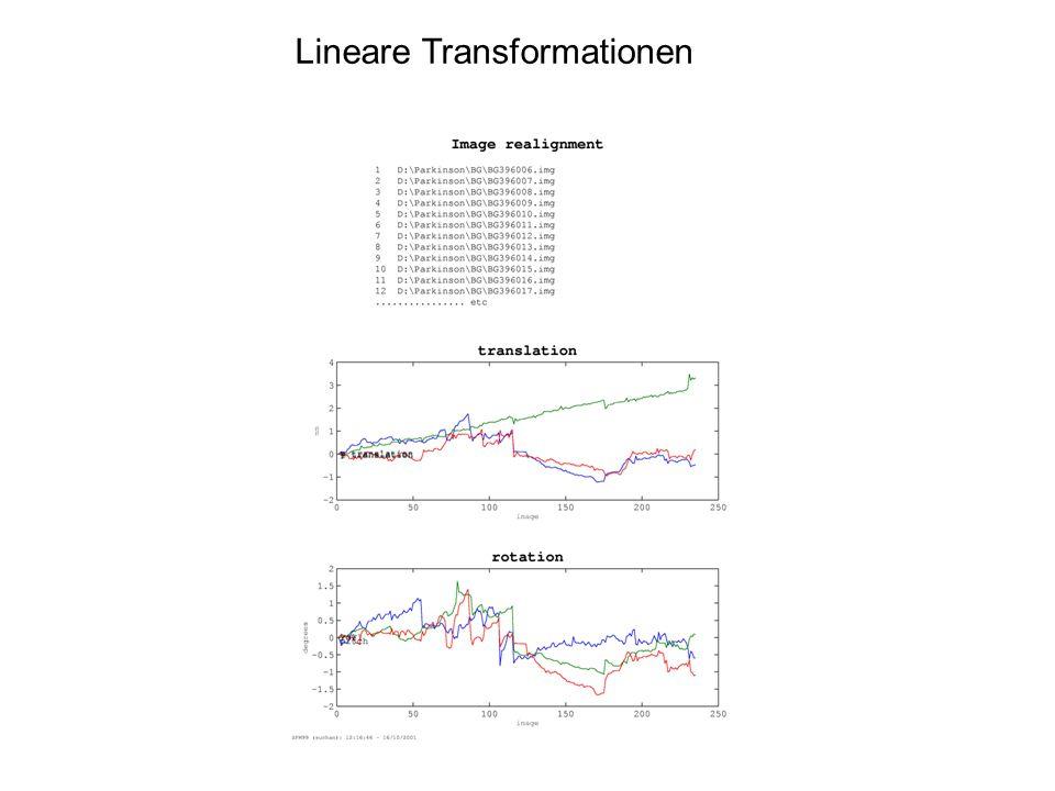 Lineare Transformationen
