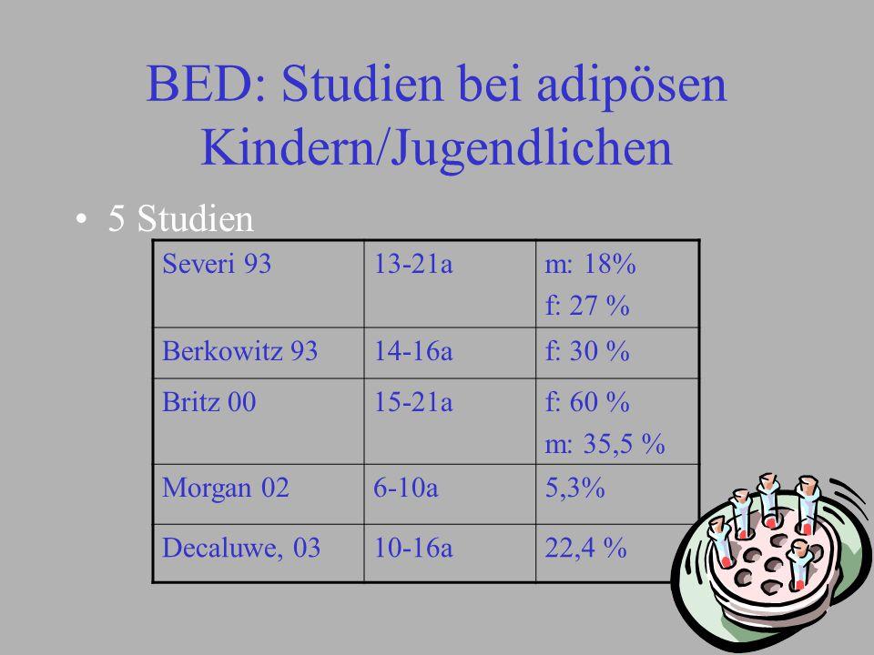 BED: Studien bei adipösen Kindern/Jugendlichen