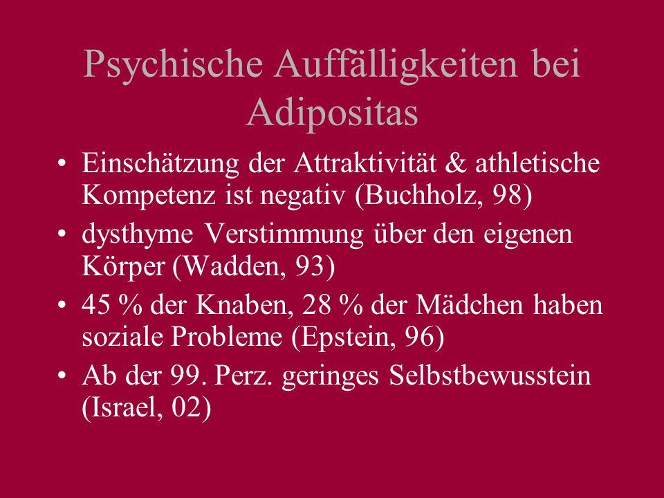 Psychische Auffälligkeiten bei Adipositas