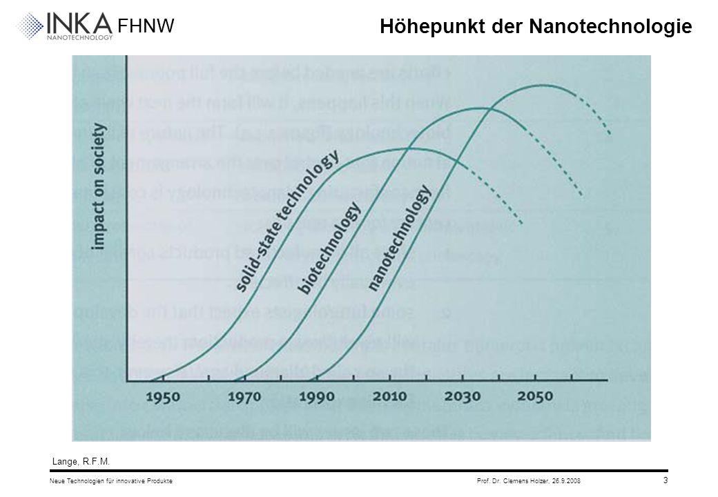 Höhepunkt der Nanotechnologie