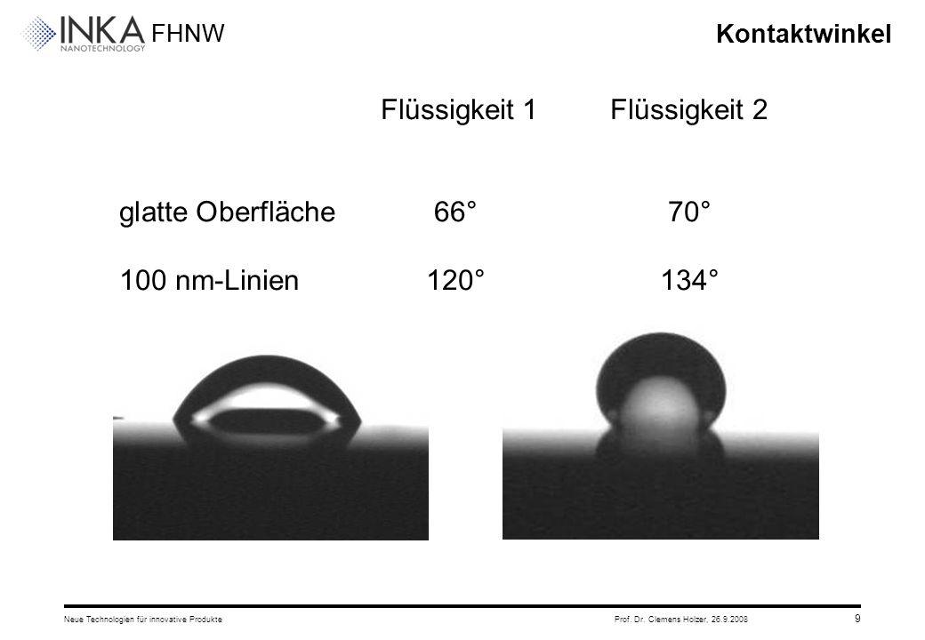 Flüssigkeit 1 Flüssigkeit 2 glatte Oberfläche 66° 70°