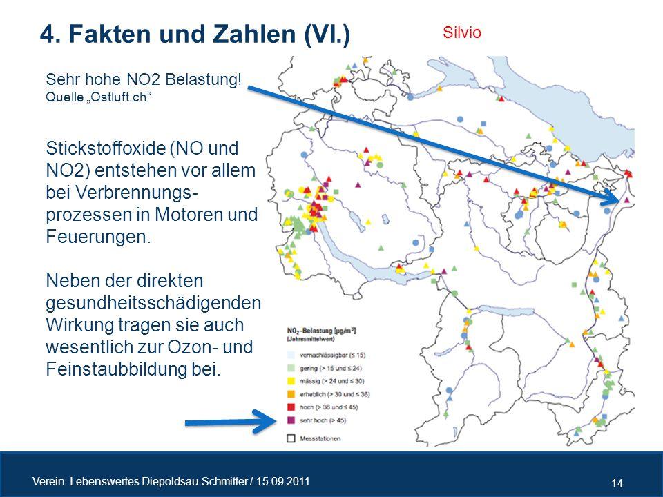 """4. Fakten und Zahlen (VI.) Silvio. Sehr hohe NO2 Belastung! Quelle """"Ostluft.ch"""