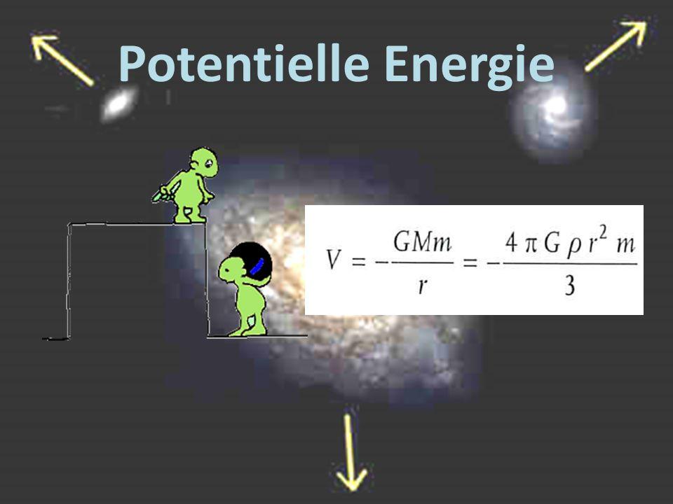 Potentielle Energie