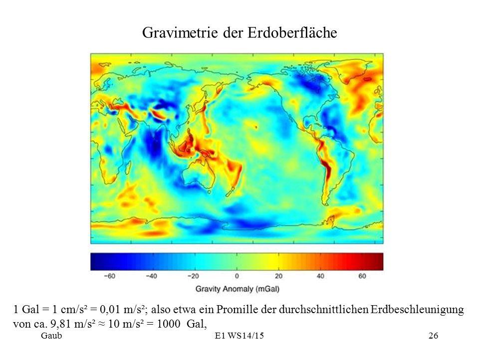 Gravimetrie der Erdoberfläche