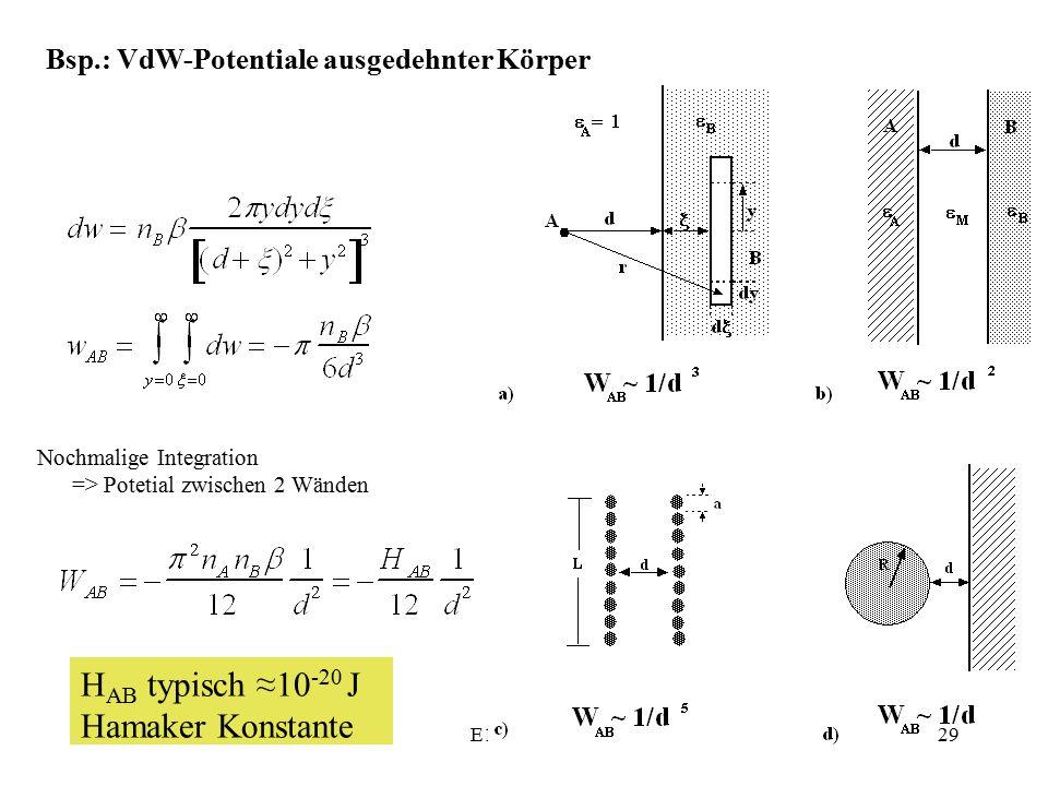 HAB typisch ≈10-20 J Hamaker Konstante