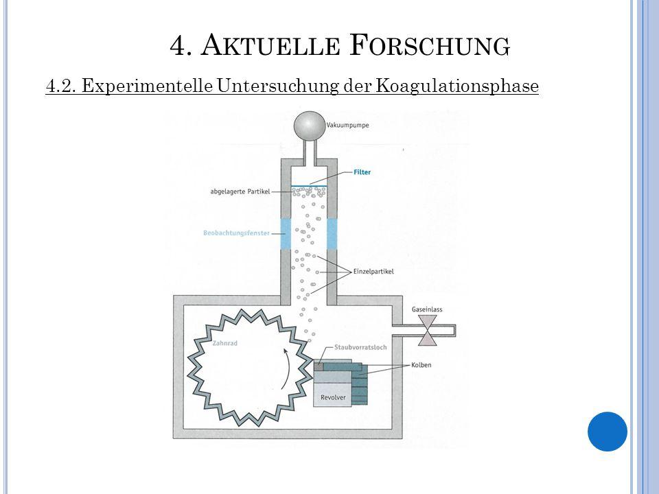 4. Aktuelle Forschung 4.2. Experimentelle Untersuchung der Koagulationsphase