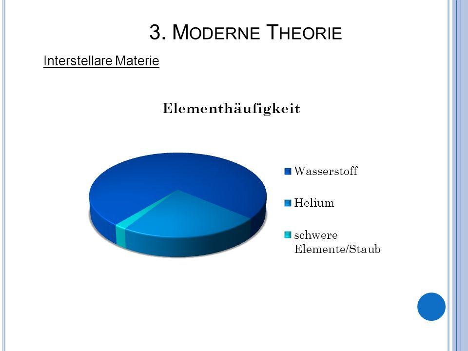 3. Moderne Theorie Interstellare Materie
