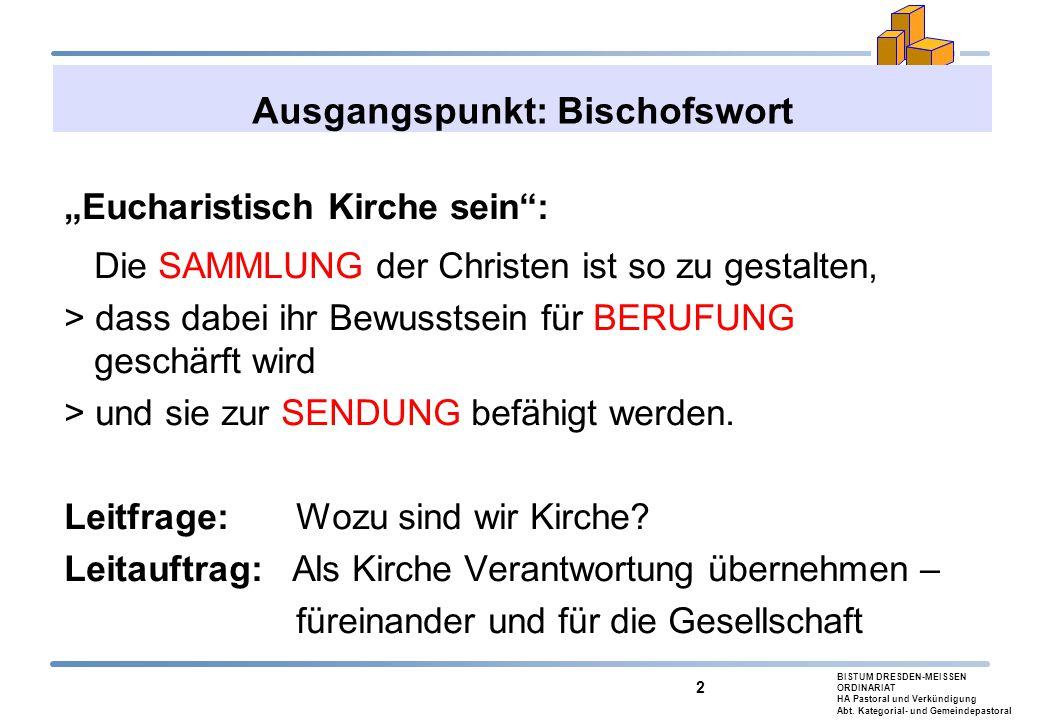 Ausgangspunkt: Bischofswort