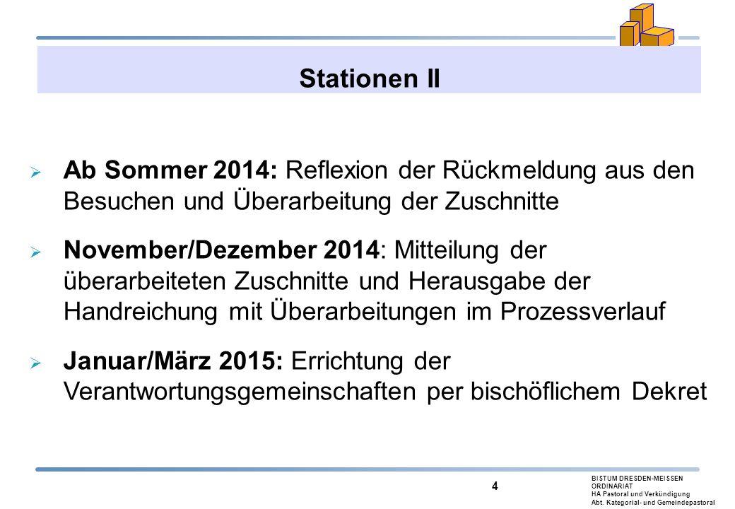 Stationen II Ab Sommer 2014: Reflexion der Rückmeldung aus den Besuchen und Überarbeitung der Zuschnitte.