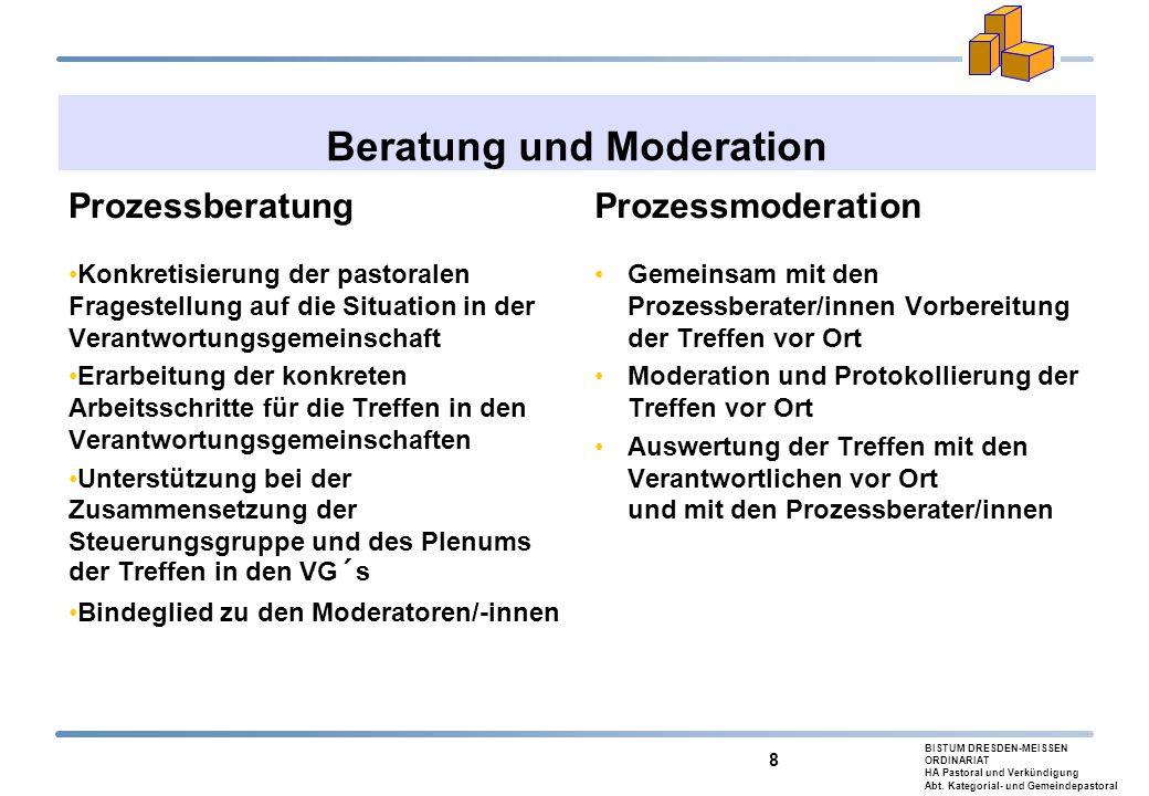 Beratung und Moderation