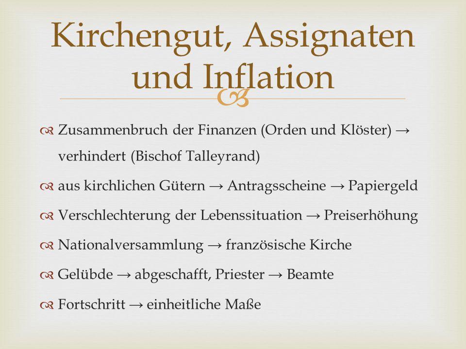 Kirchengut, Assignaten und Inflation