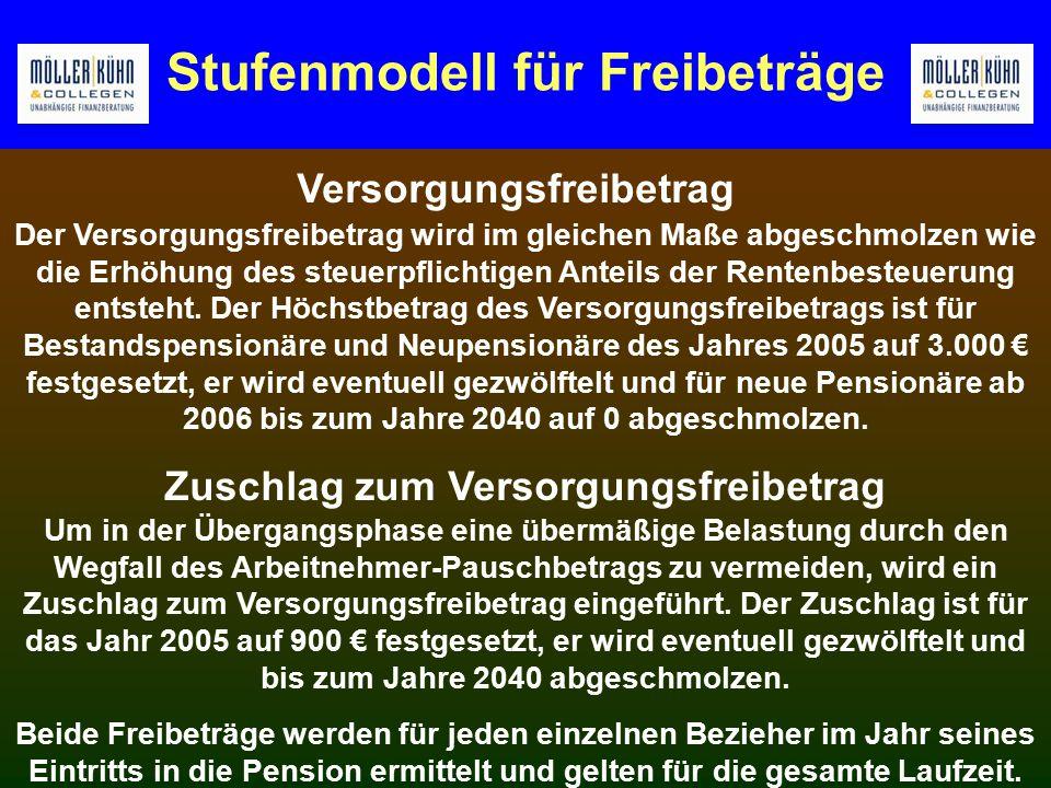 Stufenmodell für Freibeträge