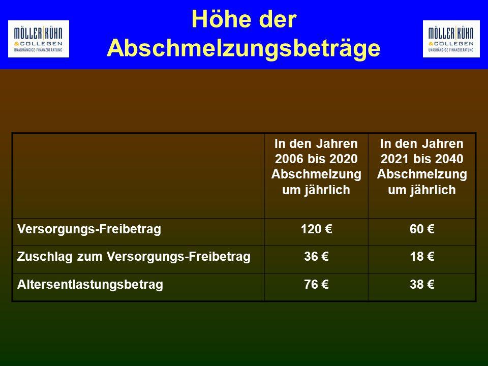 Höhe der Abschmelzungsbeträge