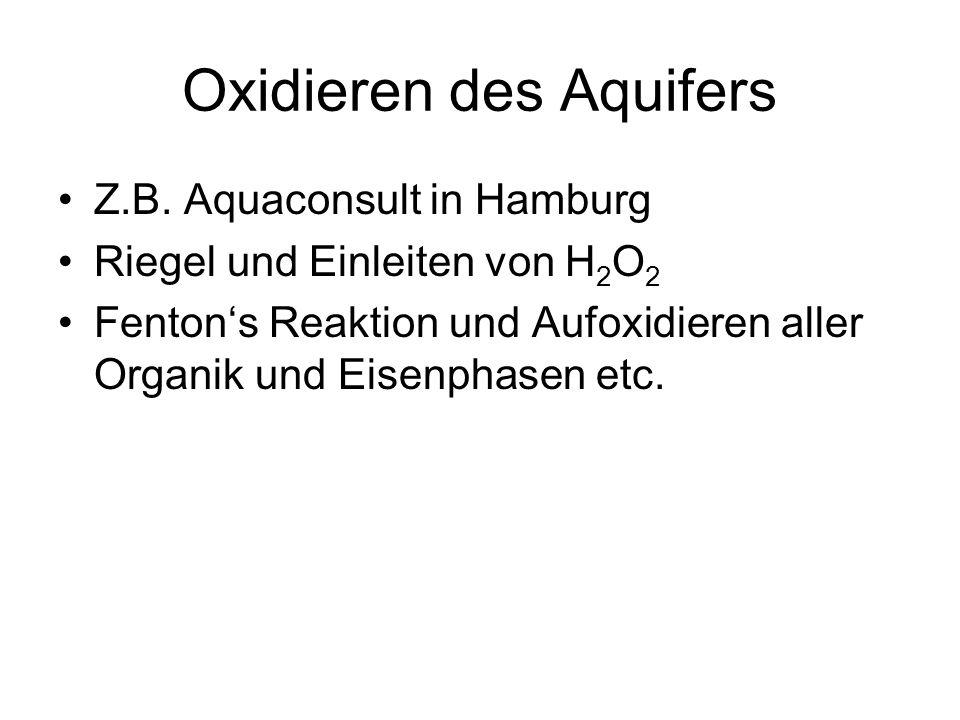 Oxidieren des Aquifers