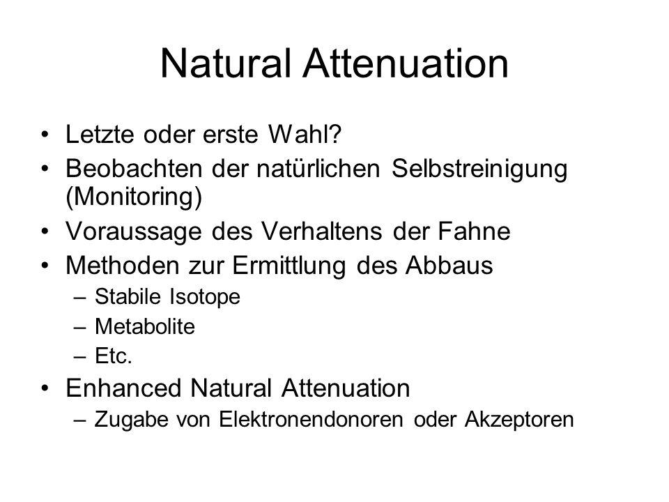 Natural Attenuation Letzte oder erste Wahl