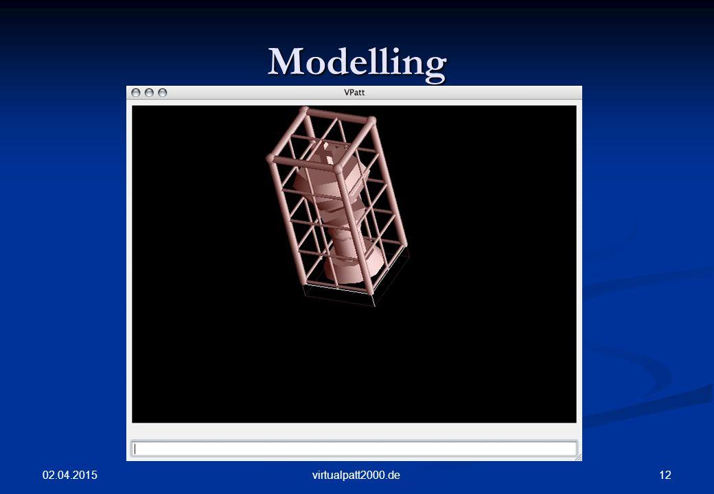 Modelling 09.04.2017 virtualpatt2000.de