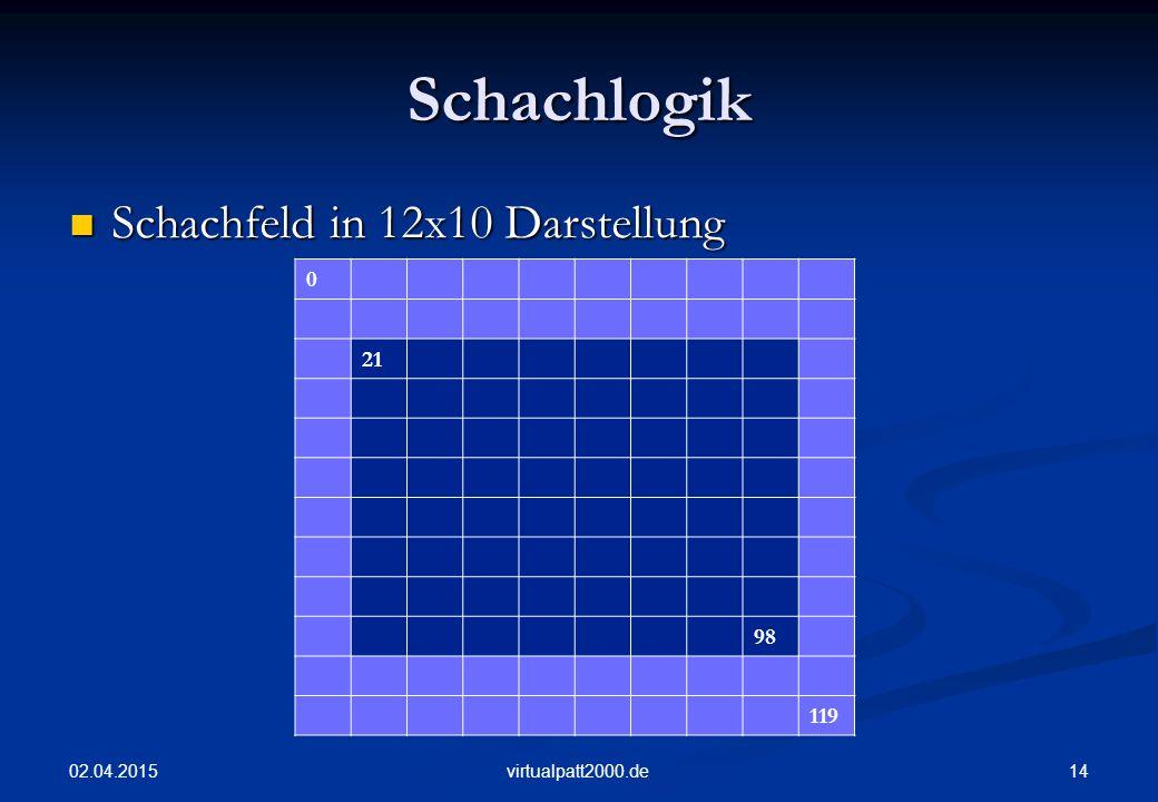Schachlogik Schachfeld in 12x10 Darstellung 21 98 119 09.04.2017