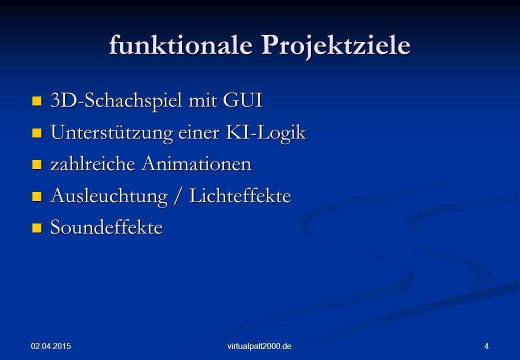 funktionale Projektziele