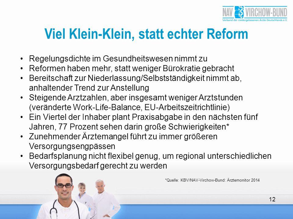 Viel Klein-Klein, statt echter Reform