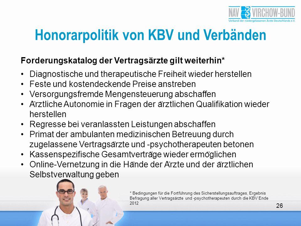 Honorarpolitik von KBV und Verbänden