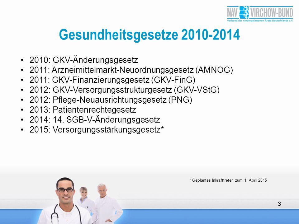 Gesundheitsgesetze 2010-2014 2010: GKV-Änderungsgesetz