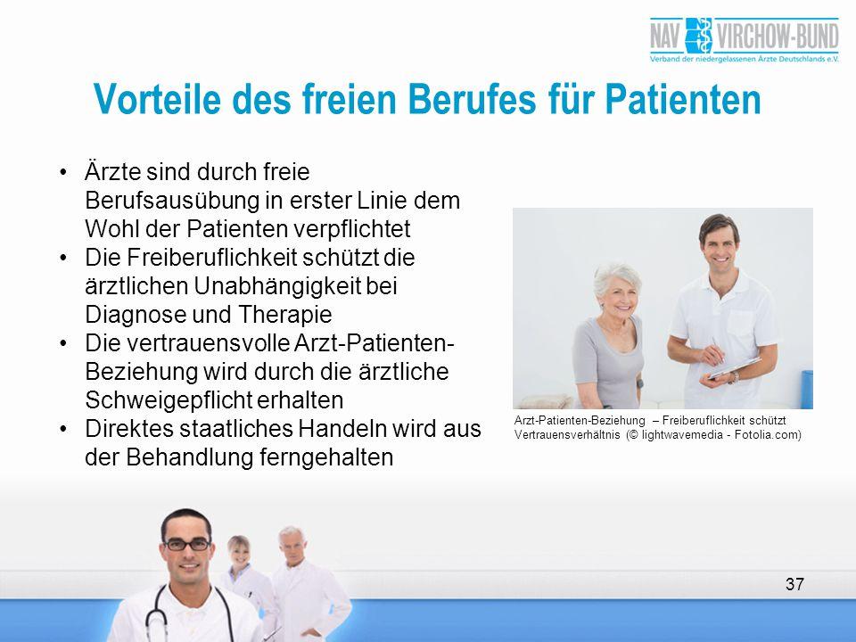 Vorteile des freien Berufes für Patienten