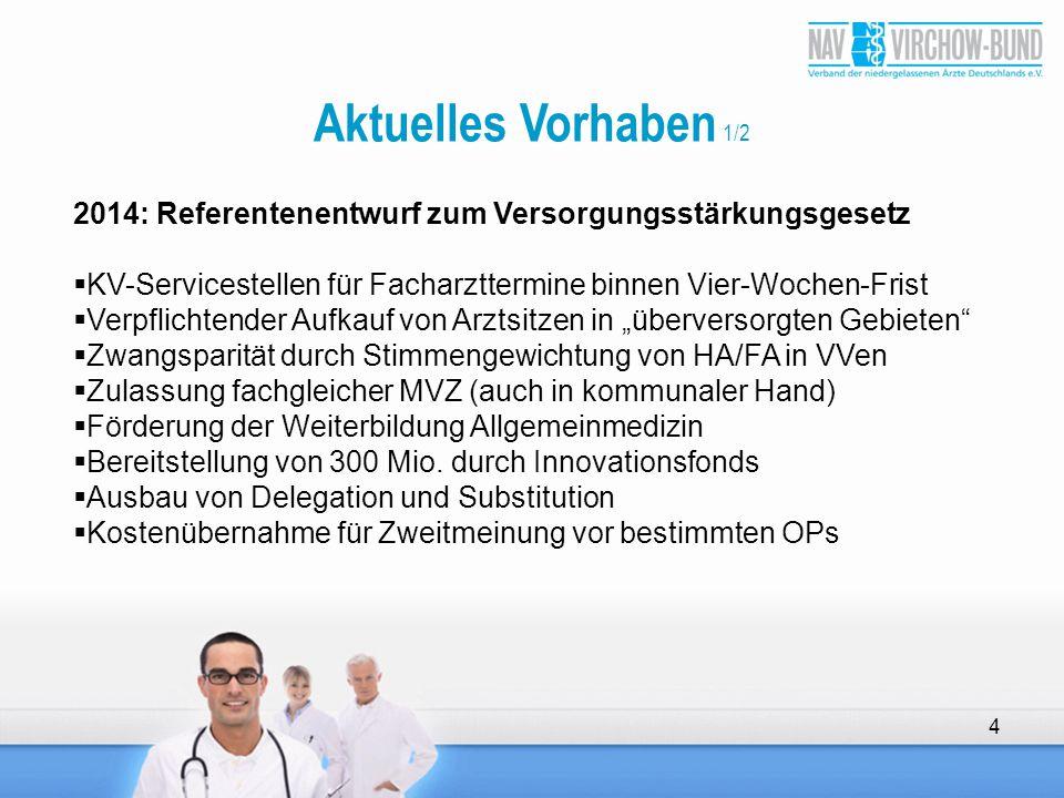 Aktuelles Vorhaben 1/2 2014: Referentenentwurf zum Versorgungsstärkungsgesetz. KV-Servicestellen für Facharzttermine binnen Vier-Wochen-Frist.