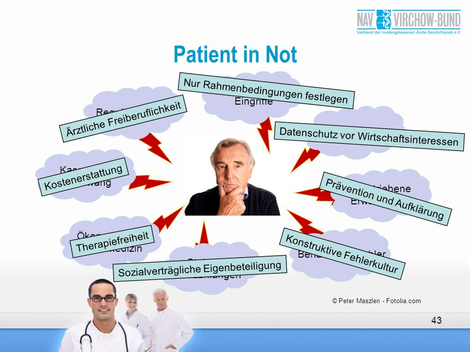 Patient in Not Nur Rahmenbedingungen festlegen Staatliche Eingriffe