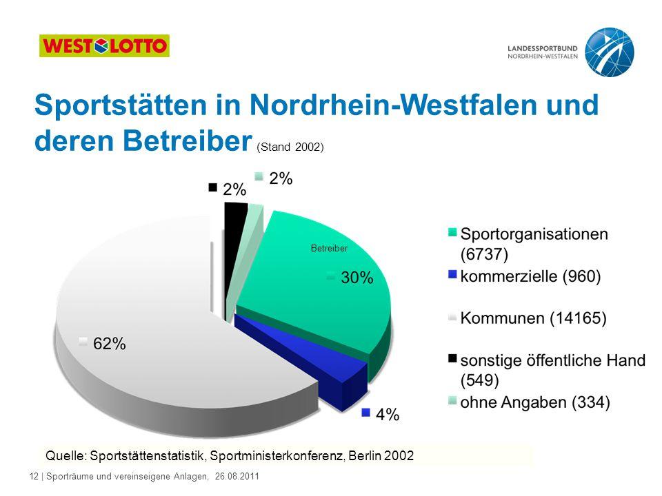 Sportstätten in Nordrhein-Westfalen und deren Betreiber (Stand 2002)