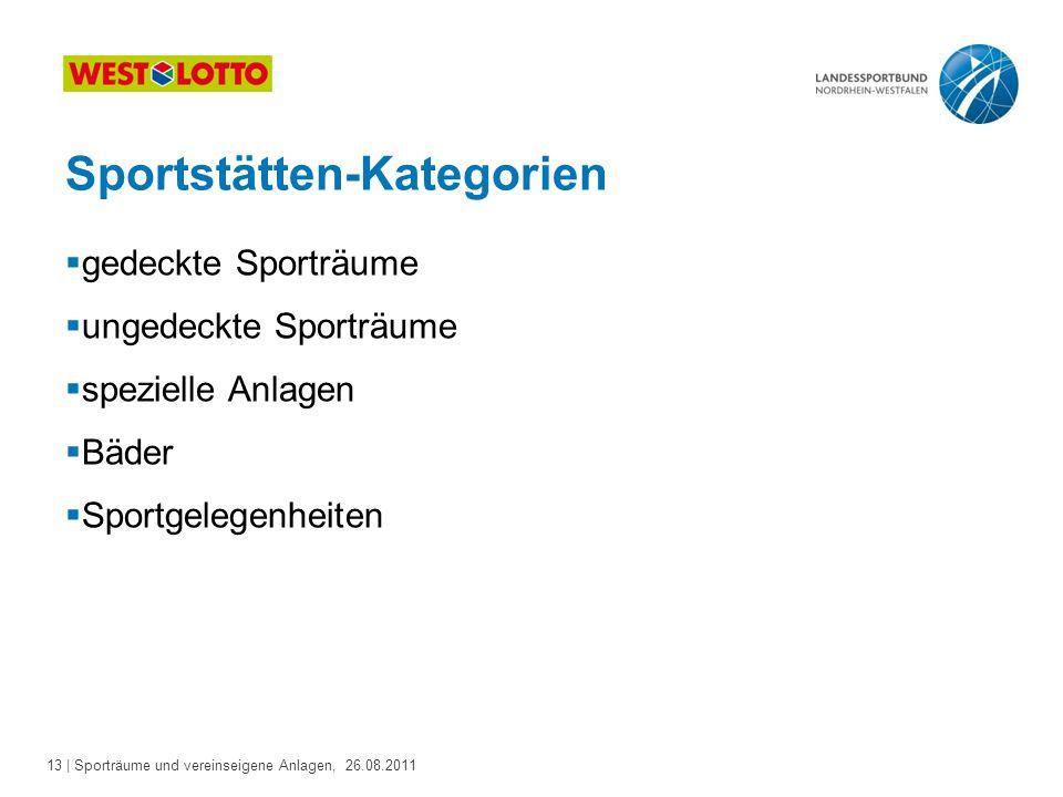 Sportstätten-Kategorien