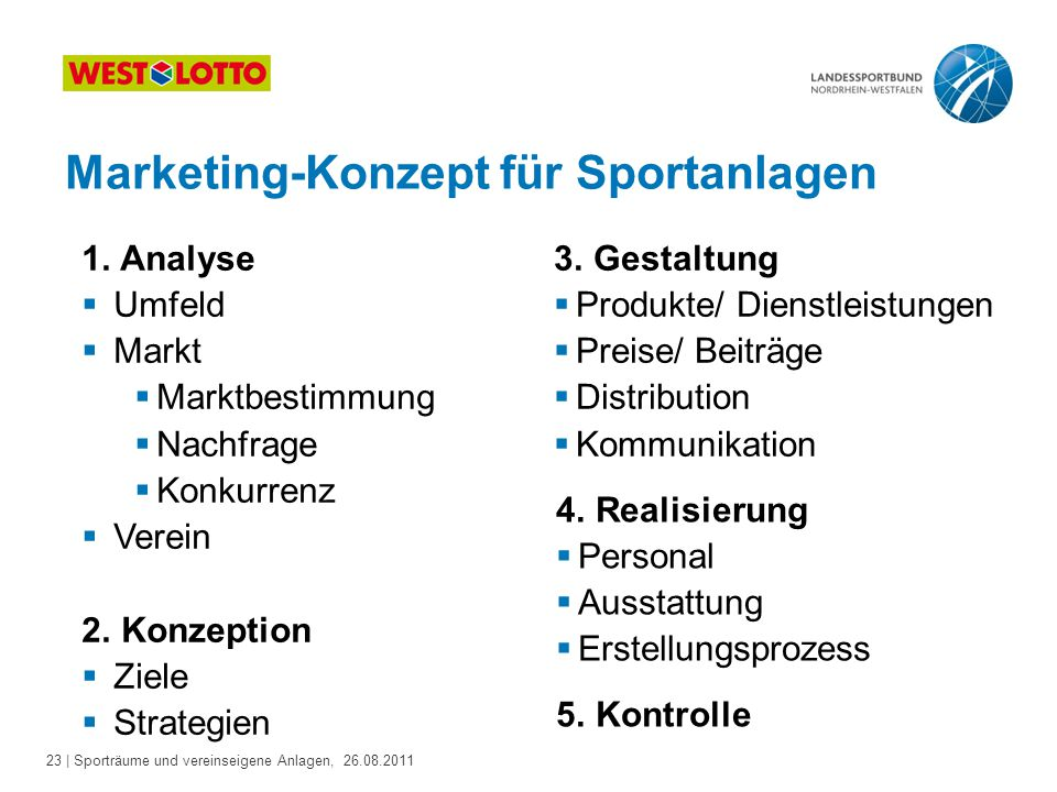Marketing-Konzept für Sportanlagen