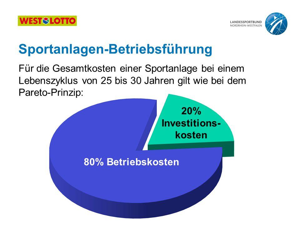 20% Investitions-kosten