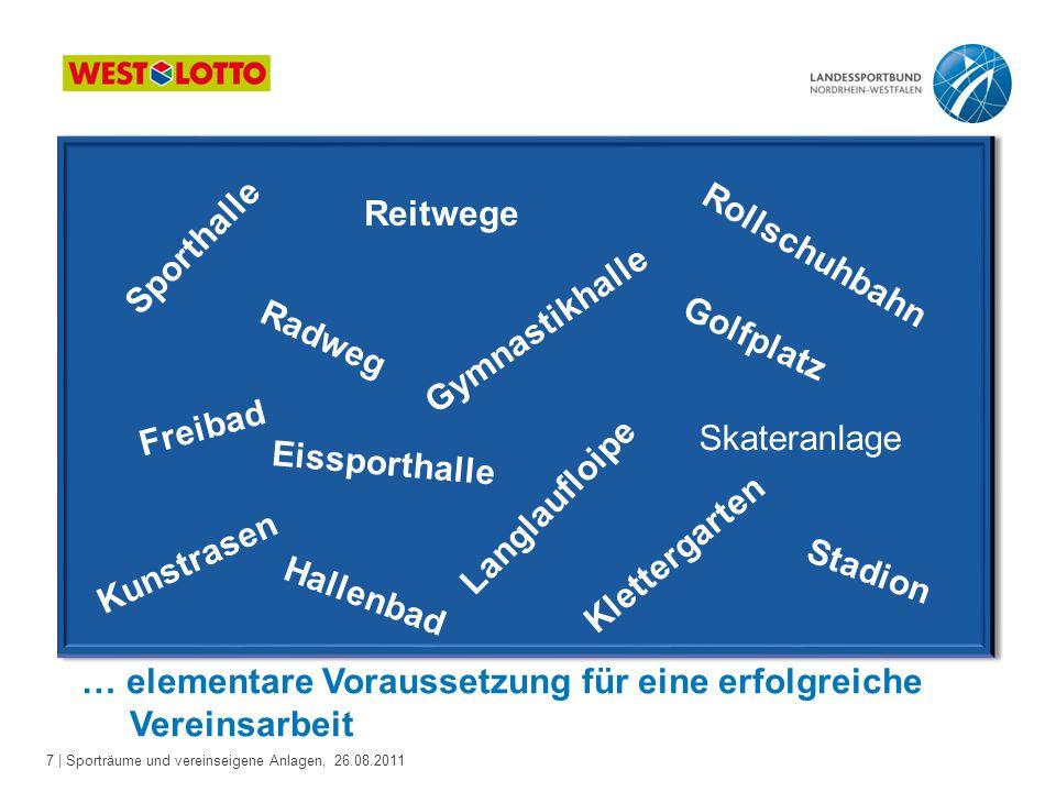 Reitwege Sporthalle. Rollschuhbahn. Gymnastikhalle. Radweg. Golfplatz. Freibad. Skateranlage.
