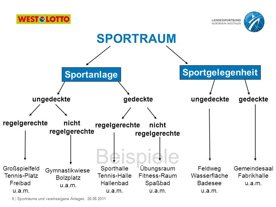 Beispiele SPORTRAUM Sportgelegenheit Sportanlage ungedeckte gedeckte