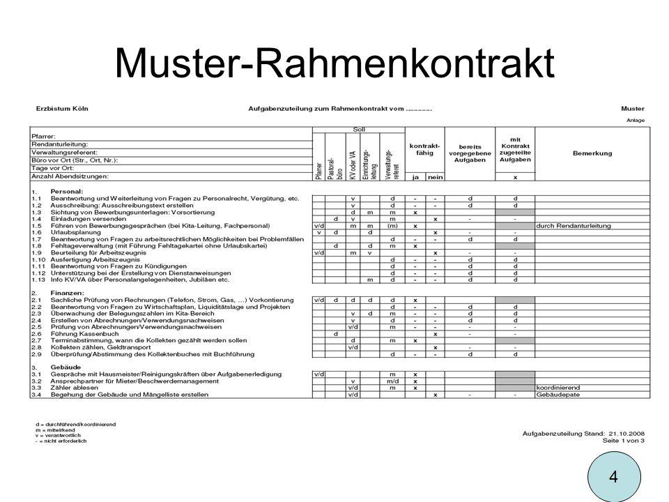 Muster-Rahmenkontrakt