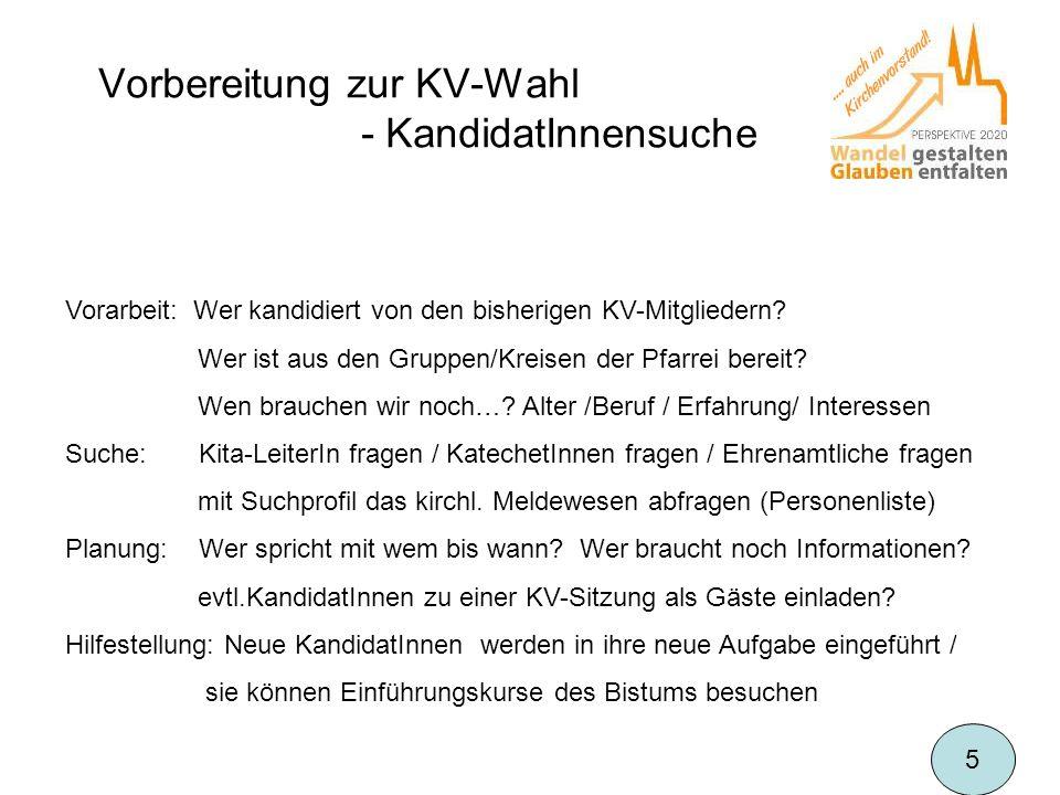 Vorbereitung zur KV-Wahl - KandidatInnensuche