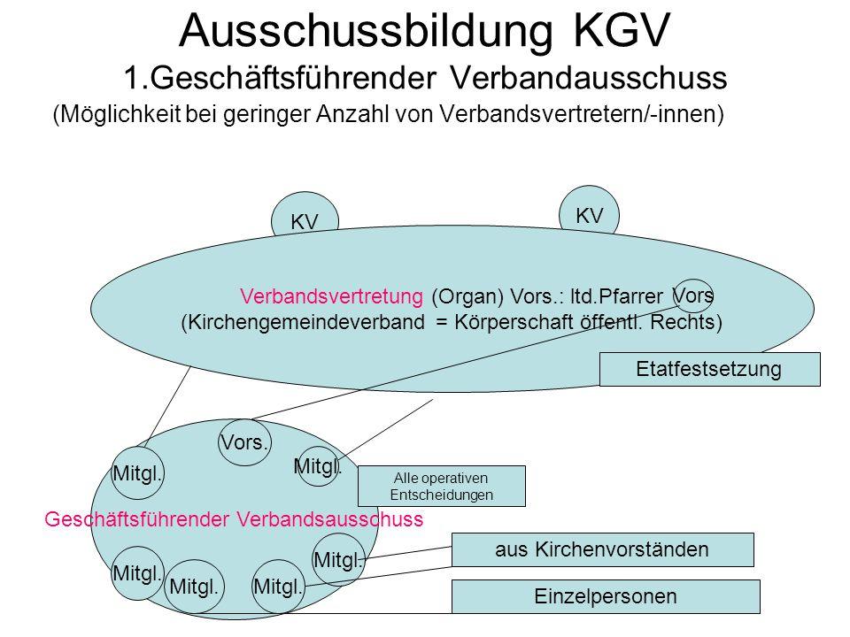 Ausschussbildung KGV 1.Geschäftsführender Verbandausschuss