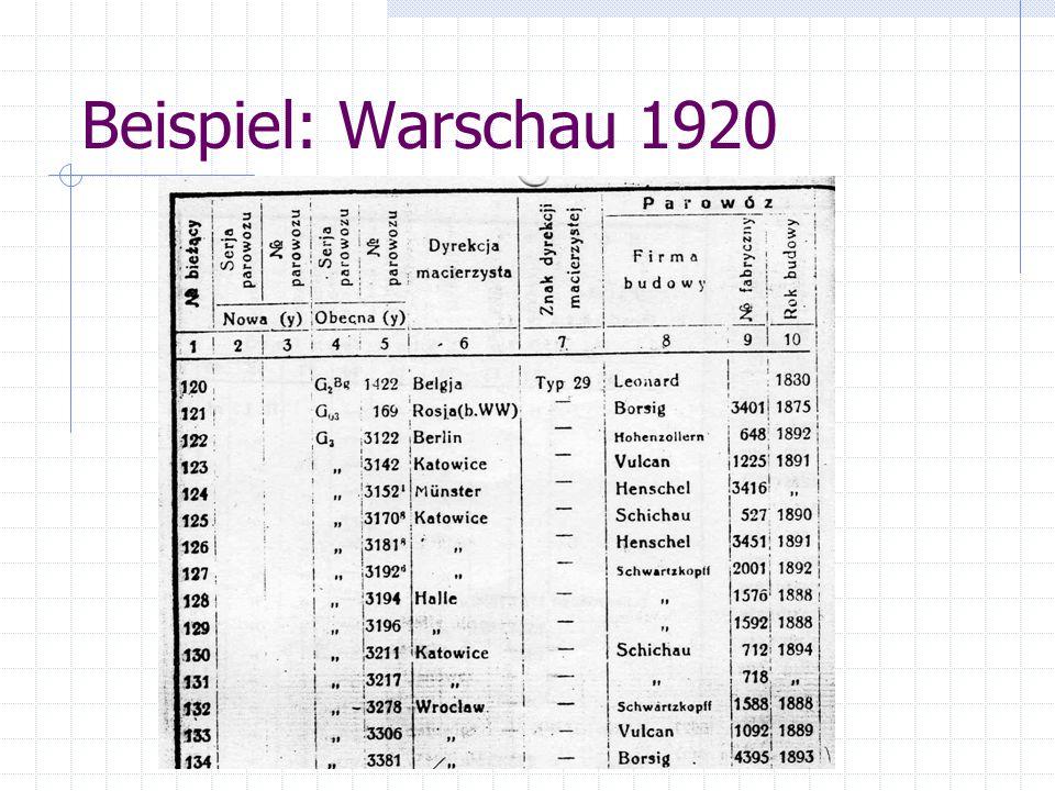 Beispiel: Warschau 1920