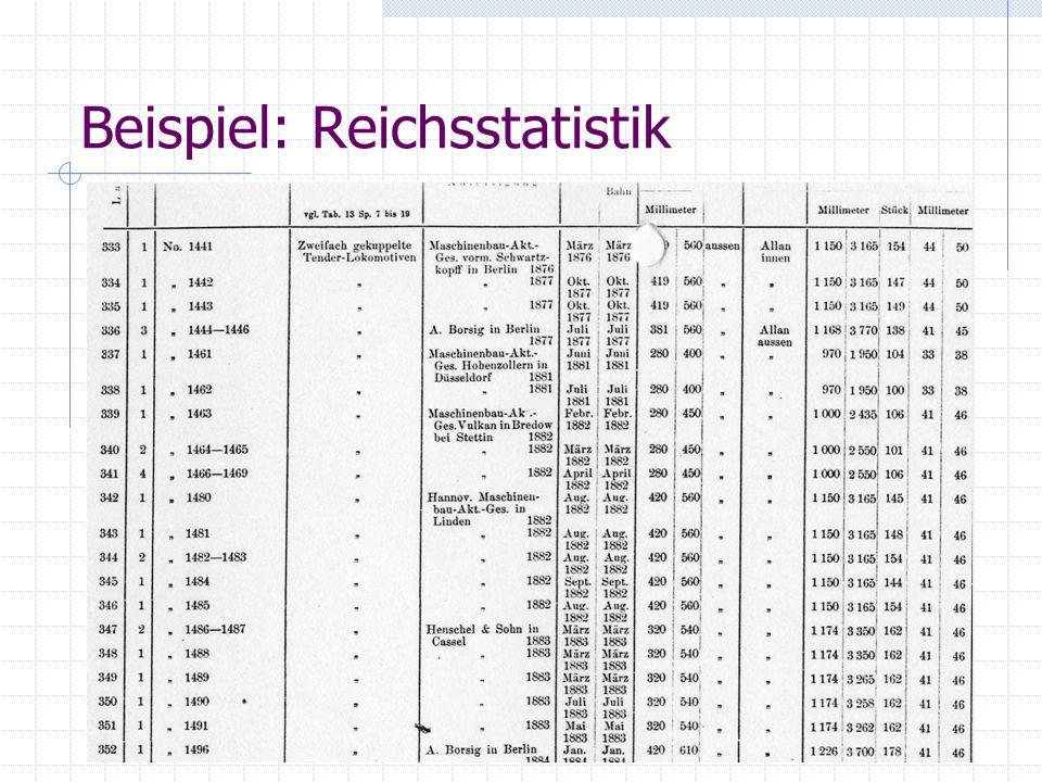 Beispiel: Reichsstatistik