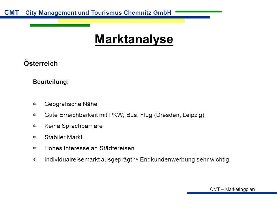 Marktanalyse Österreich Beurteilung: Geografische Nähe