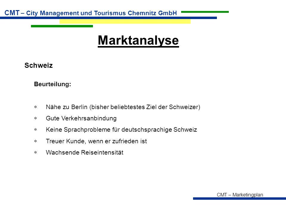 Marktanalyse Schweiz Beurteilung: