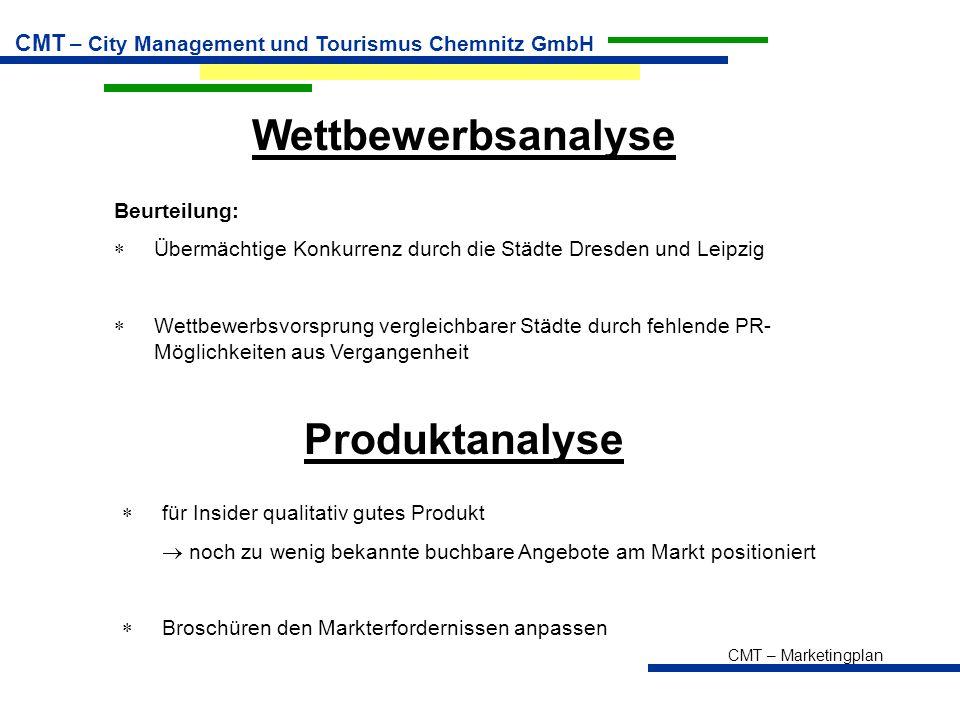 Wettbewerbsanalyse Produktanalyse
