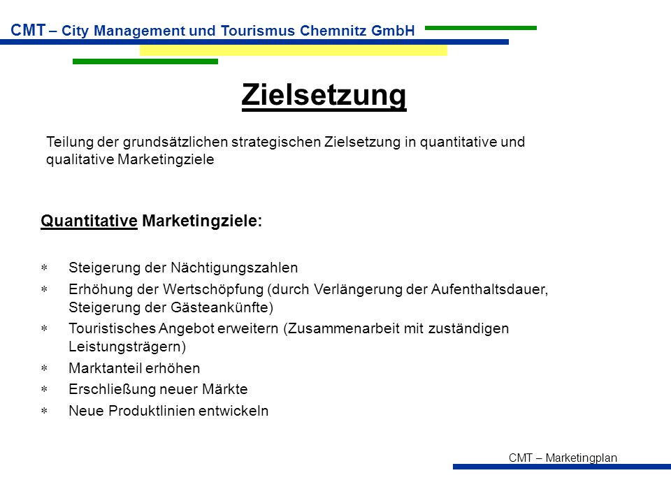 Zielsetzung Quantitative Marketingziele: