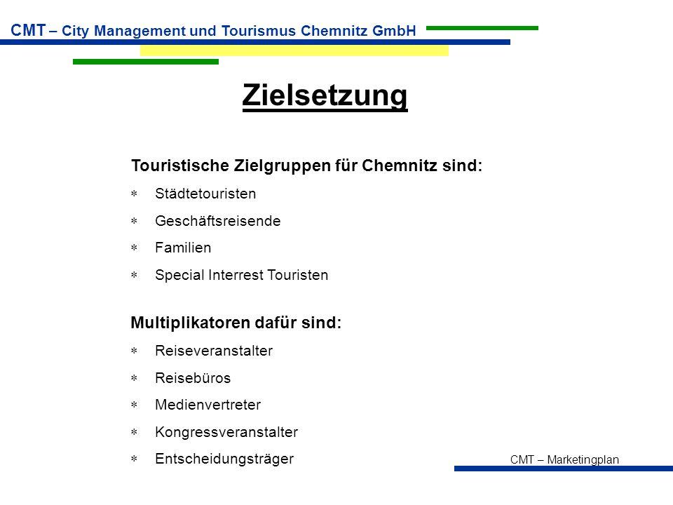 Zielsetzung Touristische Zielgruppen für Chemnitz sind: